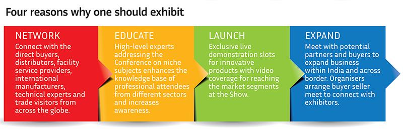 why-exhibit